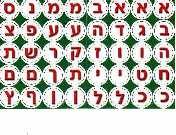New Round Aleph Bet Stickers